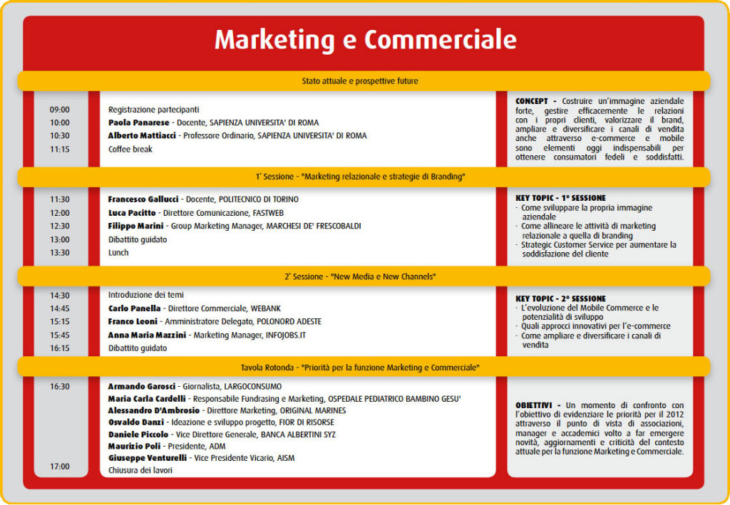 tmf2011_parallele_03marketing